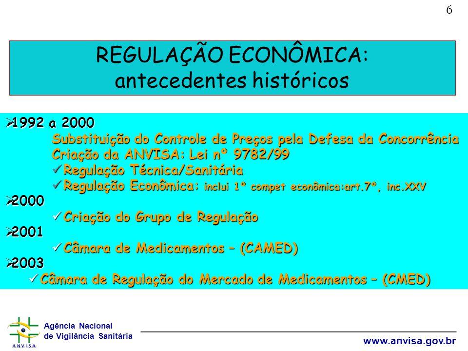 Agência Nacional de Vigilância Sanitária www.anvisa.gov.br REGULAÇÃO ECONÔMICA: antecedentes históricos 6 1992 a 2000 1992 a 2000 Substituição do Cont
