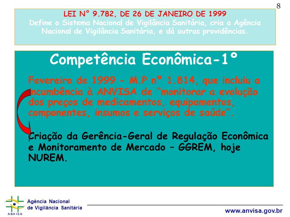 Agência Nacional de Vigilância Sanitária www.anvisa.gov.br LEI N° 9.782, DE 26 DE JANEIRO DE 1999 Define o Sistema Nacional de Vigilância Sanitária, c