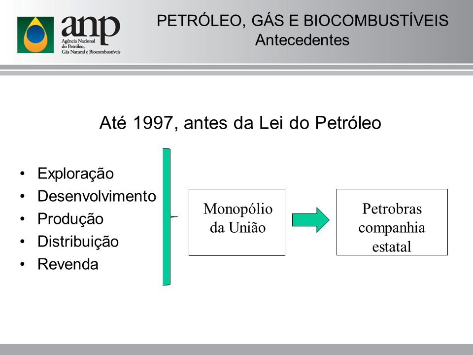PETRÓLEO, GÁS E BIOCOMBUSTÍVEIS Segmentos de atuação Refino MIDSTREAM Processamento Autorizações da ANP Armazenamento Busca investimentos para a expansão da malha de dutos e aumento do uso do gás natural