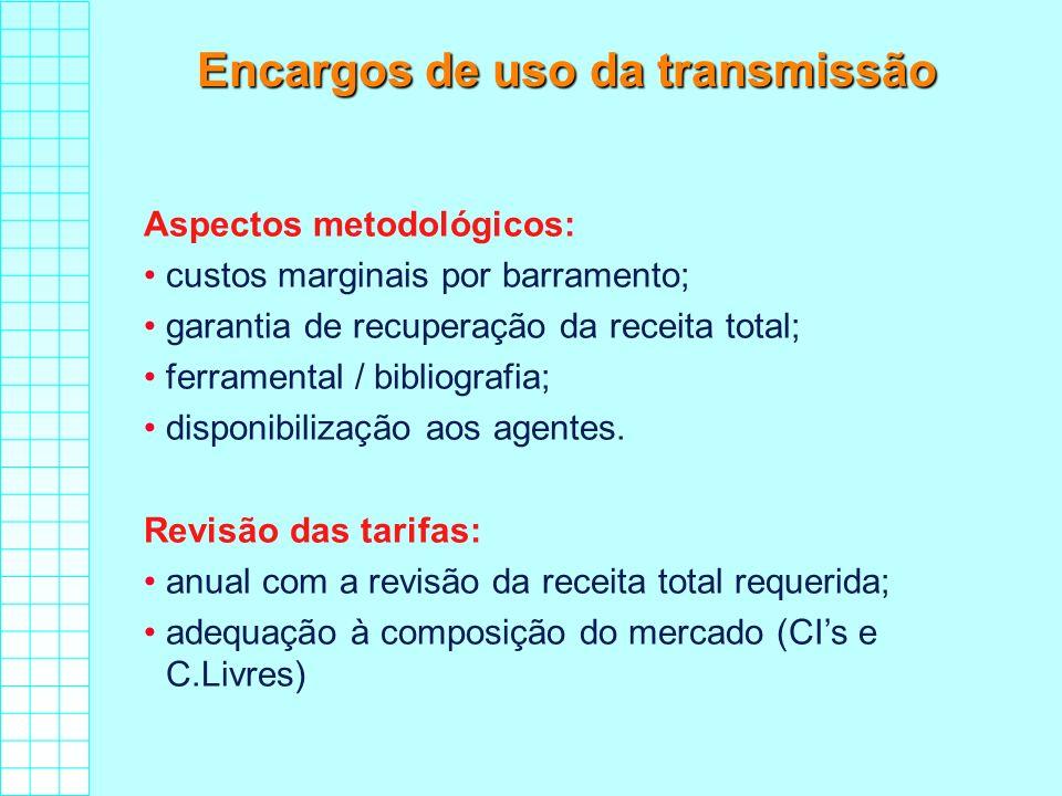 Encargos de uso da transmissão Aspectos metodológicos: custos marginais por barramento; garantia de recuperação da receita total; ferramental / biblio