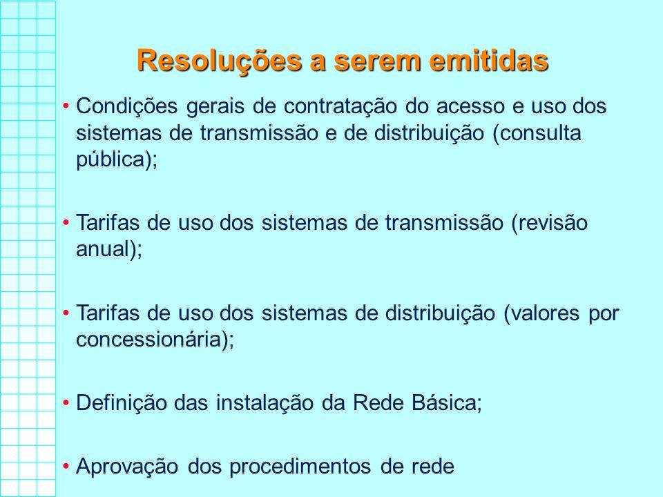 Resoluções a serem emitidas Condições gerais de contratação do acesso e uso dos sistemas de transmissão e de distribuição (consulta pública); Tarifas