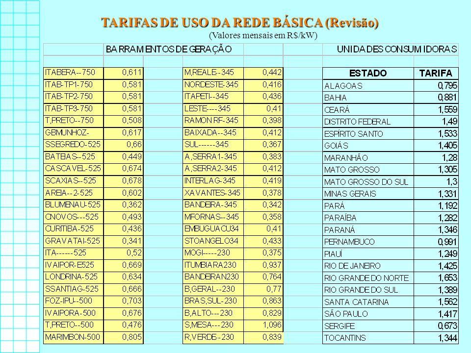 TARIFAS DE USO DA REDE BÁSICA (Revisão) (Valores mensais em R$/kW)