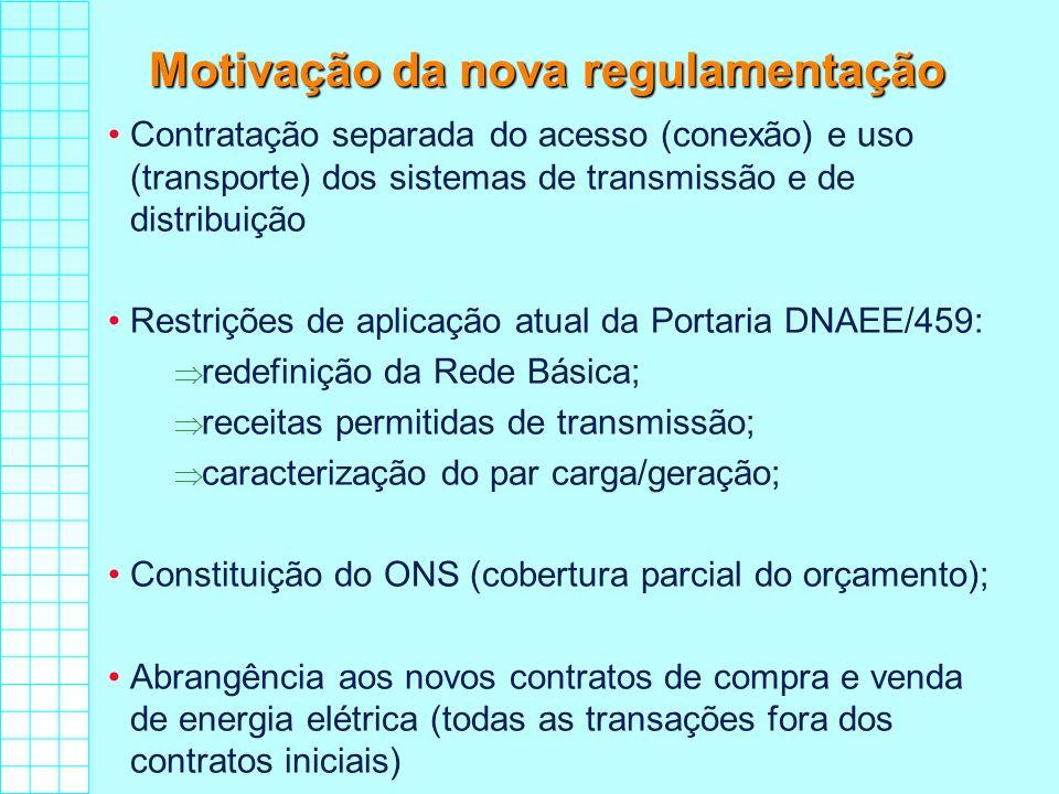 Contratação separada do acesso (conexão) e uso (transporte) dos sistemas de transmissão e de distribuição Restrições de aplicação atual da Portaria DN