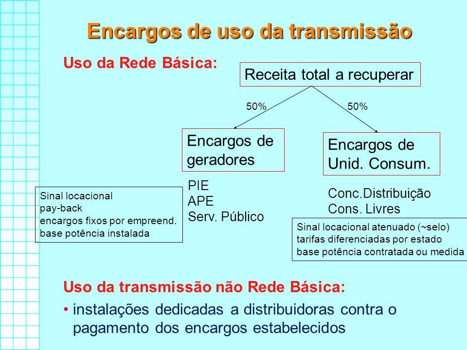 Encargos de uso da transmissão Uso da Rede Básica: Uso da transmissão não Rede Básica: instalações dedicadas a distribuidoras contra o pagamento dos e