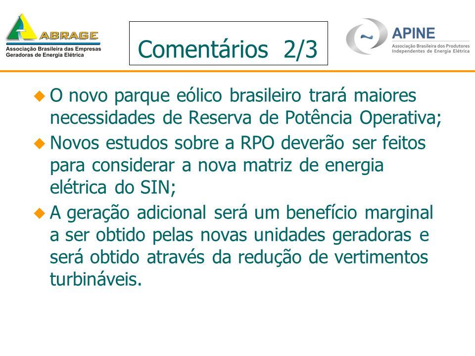 Comentários 2/3 O novo parque eólico brasileiro trará maiores necessidades de Reserva de Potência Operativa; Novos estudos sobre a RPO deverão ser fei