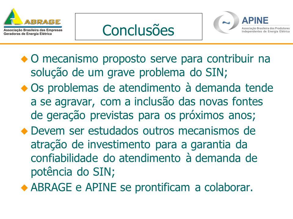 Conclusões O mecanismo proposto serve para contribuir na solução de um grave problema do SIN; Os problemas de atendimento à demanda tende a se agravar