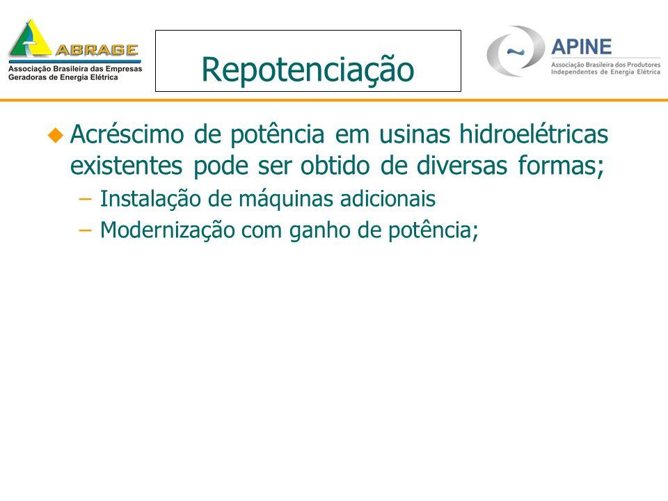 Repotenciação Acréscimo de potência em usinas hidroelétricas existentes pode ser obtido de diversas formas; –Instalação de máquinas adicionais –Modern