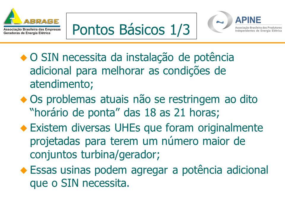 Pontos Básicos 1/3 O SIN necessita da instalação de potência adicional para melhorar as condições de atendimento; Os problemas atuais não se restringe
