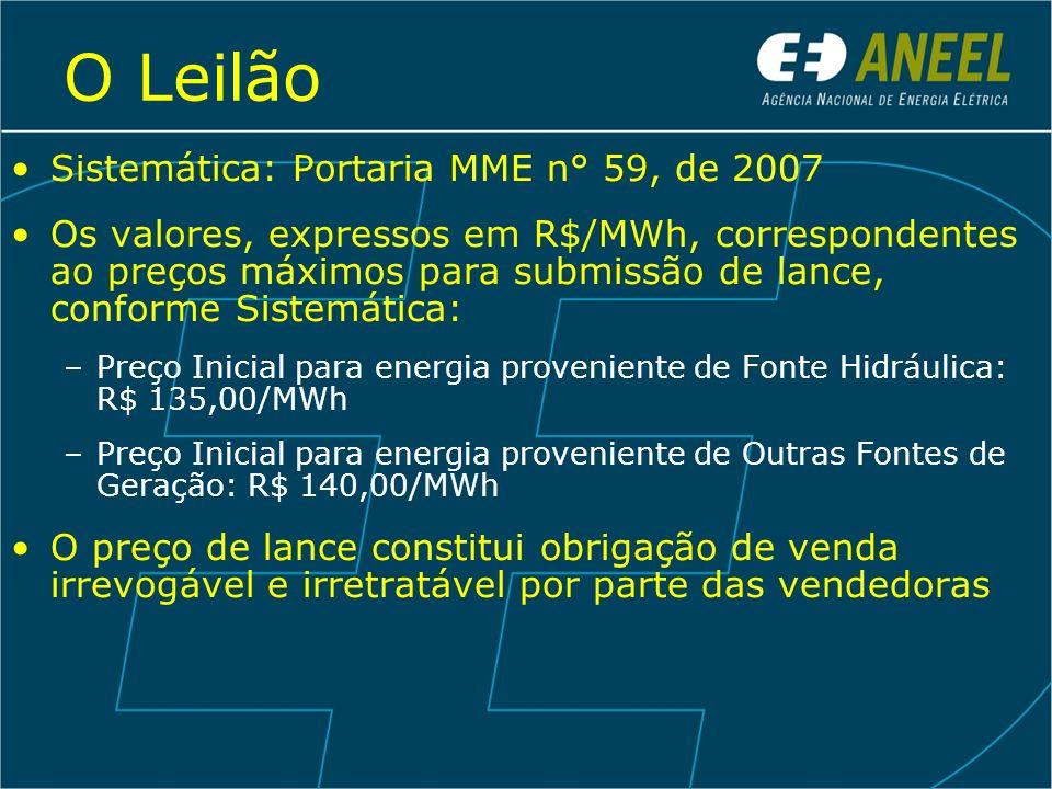O Leilão Sistemática: Portaria MME n° 59, de 2007 Os valores, expressos em R$/MWh, correspondentes ao preços máximos para submissão de lance, conforme