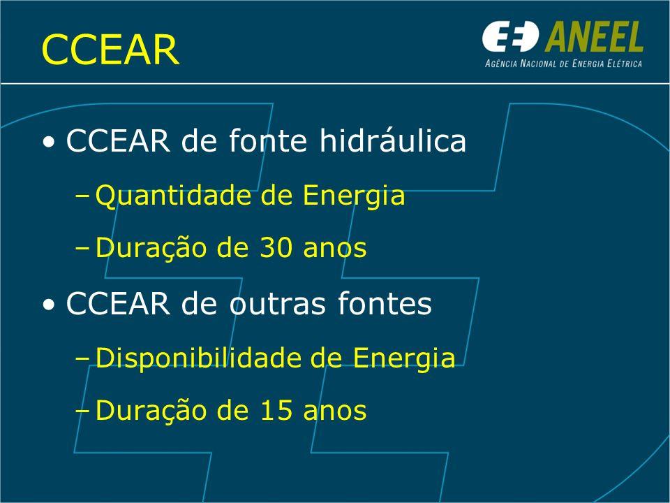 CCEAR CCEAR de fonte hidráulica –Quantidade de Energia –Duração de 30 anos CCEAR de outras fontes –Disponibilidade de Energia –Duração de 15 anos