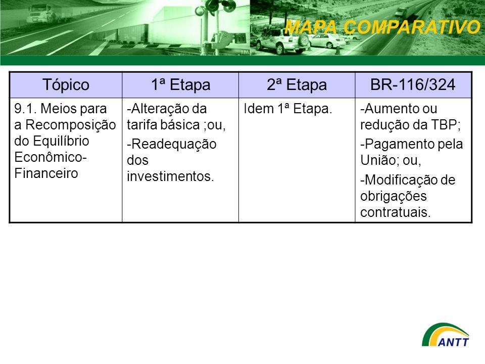 MAPA COMPARATIVO Tópico1ª Etapa2ª EtapaBR-116/324 9.1. Meios para a Recomposição do Equilíbrio Econômico- Financeiro -Alteração da tarifa básica ;ou,