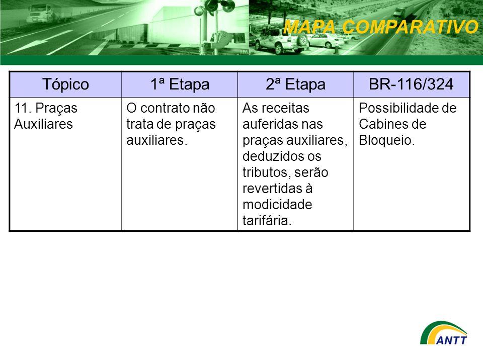 MAPA COMPARATIVO Tópico1ª Etapa2ª EtapaBR-116/324 11. Praças Auxiliares O contrato não trata de praças auxiliares. As receitas auferidas nas praças au