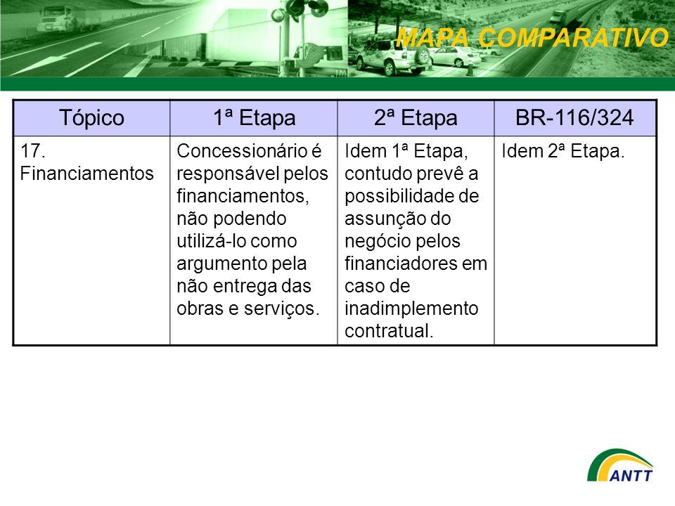 MAPA COMPARATIVO Tópico1ª Etapa2ª EtapaBR-116/324 17. Financiamentos Concessionário é responsável pelos financiamentos, não podendo utilizá-lo como ar