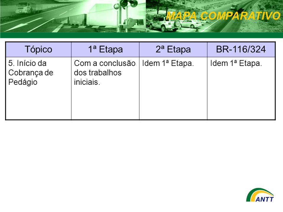 MAPA COMPARATIVO Tópico1ª Etapa2ª EtapaBR-116/324 5. Início da Cobrança de Pedágio Com a conclusão dos trabalhos iniciais. Idem 1ª Etapa.