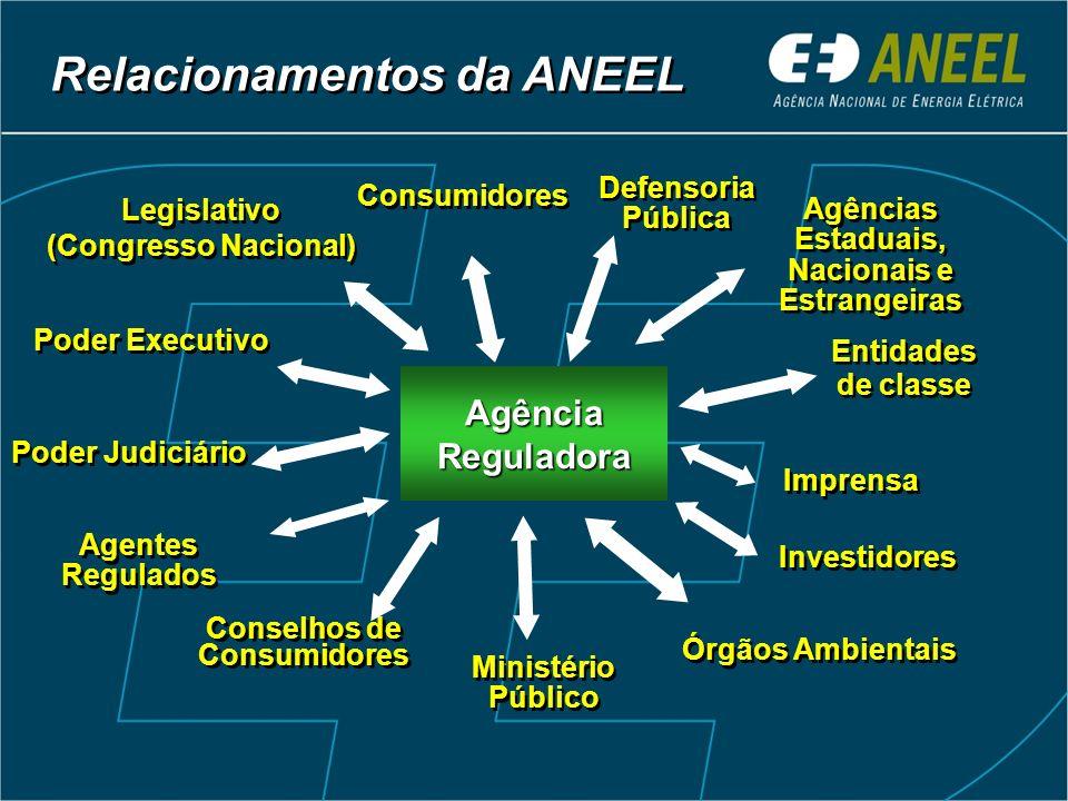 Relacionamentos da ANEEL Investidores Agência Reguladora Agências Estaduais, Nacionais e Estrangeiras Ministério Público Poder Executivo Poder Judiciá