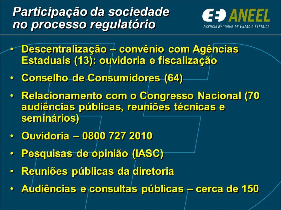 Participação da sociedade no processo regulatório Participação da sociedade no processo regulatório Descentralização – convênio com Agências Estaduais