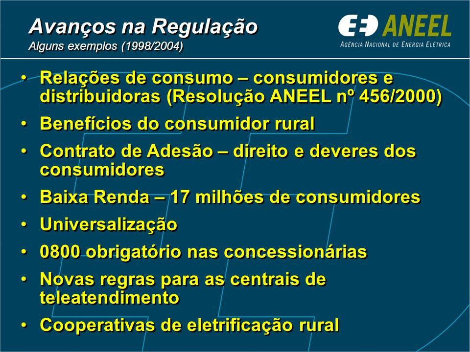 Avanços na Regulação Alguns exemplos (1998/2004) Avanços na Regulação Alguns exemplos (1998/2004) Relações de consumo – consumidores e distribuidoras