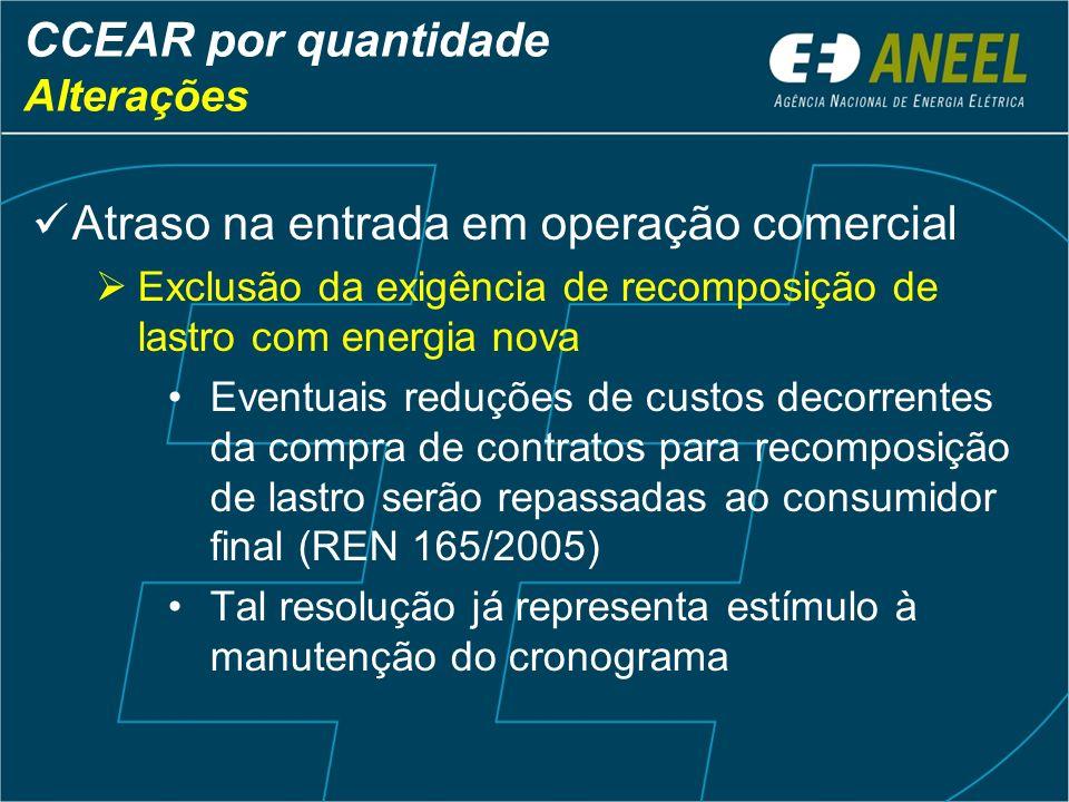 CCEAR por quantidade Alterações Atraso na entrada em operação comercial Exclusão da exigência de recomposição de lastro com energia nova Eventuais red