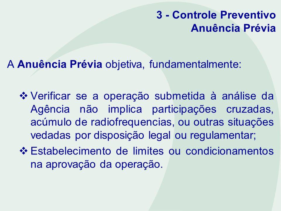 3 - Controle Preventivo Anuência Prévia A Anuência Prévia objetiva, fundamentalmente: Verificar se a operação submetida à análise da Agência não impli