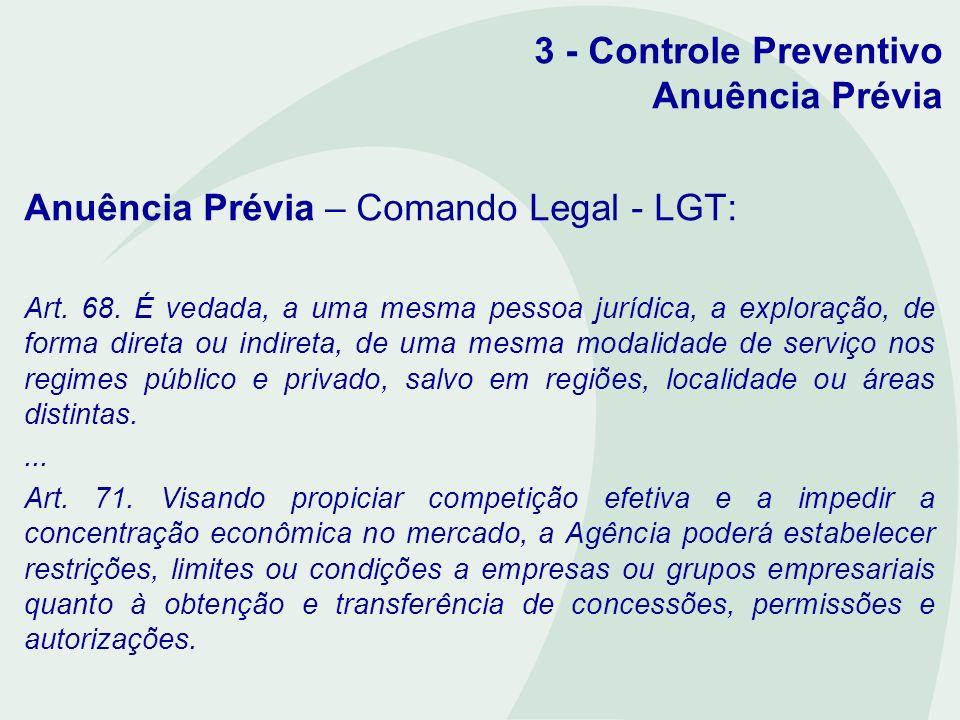 3 - Controle Preventivo Anuência Prévia Anuência Prévia – Comando Legal - LGT: Art. 68. É vedada, a uma mesma pessoa jurídica, a exploração, de forma