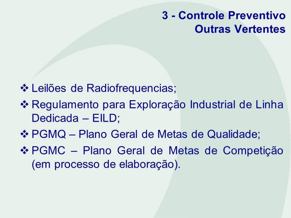 3 - Controle Preventivo Outras Vertentes Leilões de Radiofrequencias; Regulamento para Exploração Industrial de Linha Dedicada – EILD; PGMQ – Plano Ge