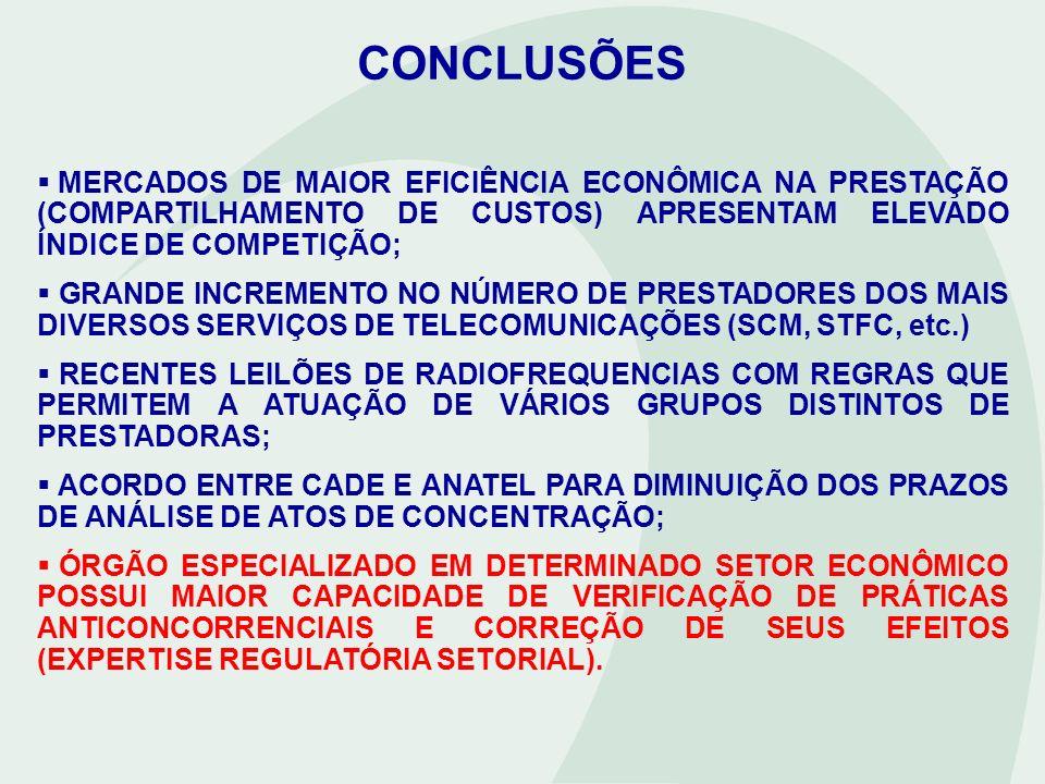 CONCLUSÕES MERCADOS DE MAIOR EFICIÊNCIA ECONÔMICA NA PRESTAÇÃO (COMPARTILHAMENTO DE CUSTOS) APRESENTAM ELEVADO ÍNDICE DE COMPETIÇÃO; GRANDE INCREMENTO