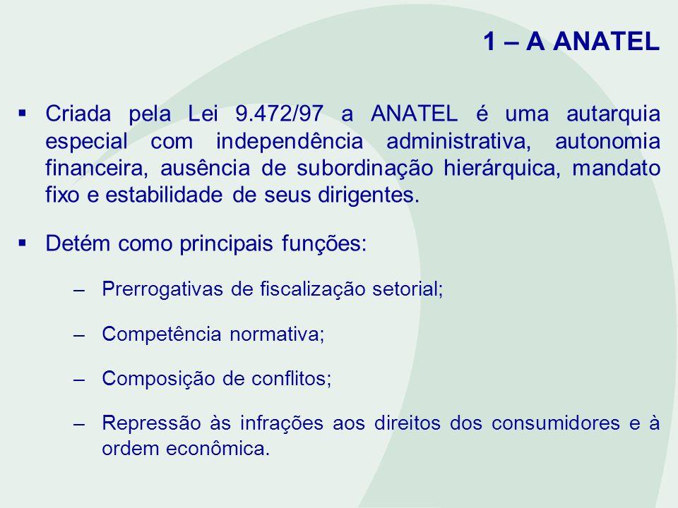 1 – A ANATEL Criada pela Lei 9.472/97 a ANATEL é uma autarquia especial com independência administrativa, autonomia financeira, ausência de subordinaç