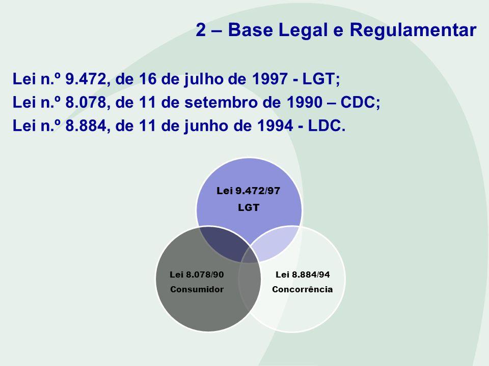 2 – Base Legal e Regulamentar Plano Geral de Outorgas, aprovado pelo Decreto n.º 6.654, de 20/11/2008 – Define limites, condicionamentos e as Regiões/Setores de atuação das prestadoras do STFC; Plano Geral de Autorizações do Serviço Móvel Pessoal – PGA – SMP, Anexo à Resolução nº 321, de 27/09/2002 – Define a atuação das prestadoras do Serviço Móvel Pessoal; Regulamento sobre Condições de Uso de Radiofreqüências nas Faixas de 800 MHz, 900 MHz, 1.800 MHz, 1.900 MHz e 2.100 MHz, aprovado pela Resolução nº 454, de 11/12/2006;