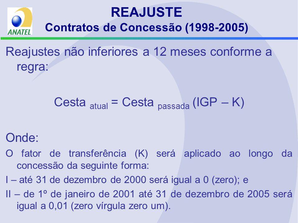 REAJUSTE Contratos de Concessão (1998-2005) Reajustes não inferiores a 12 meses conforme a regra: Cesta atual = Cesta passada (IGP – K) Onde: O fator