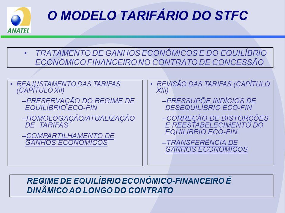 TRATAMENTO DE GANHOS ECONÔMICOS E DO EQUILÍBRIO ECONÔMICO FINANCEIRO NO CONTRATO DE CONCESSÃO REVISÃO DAS TARIFAS (CAPÍTULO XIII) –PRESSUPÕE INDÍCIOS