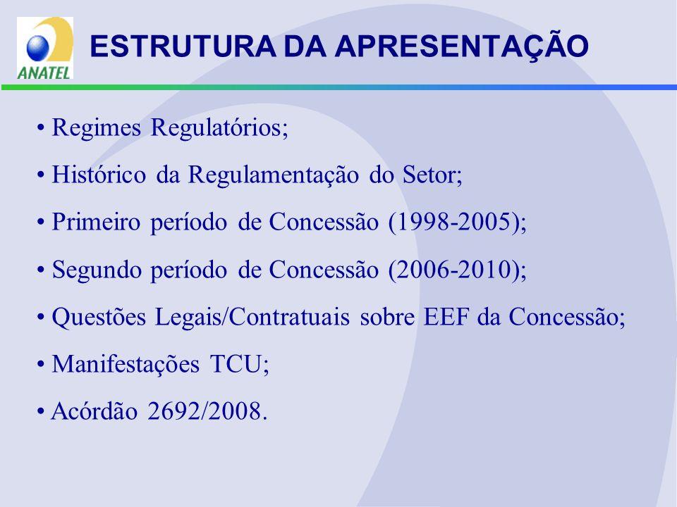 ESTRUTURA DA APRESENTAÇÃO Regimes Regulatórios; Histórico da Regulamentação do Setor; Primeiro período de Concessão (1998-2005); Segundo período de Co