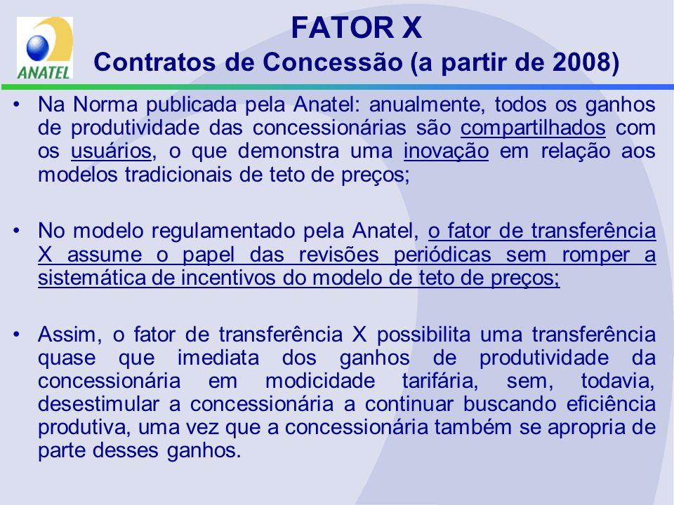 FATOR X Contratos de Concessão (a partir de 2008) Na Norma publicada pela Anatel: anualmente, todos os ganhos de produtividade das concessionárias são compartilhados com os usuários, o que demonstra uma inovação em relação aos modelos tradicionais de teto de preços; No modelo regulamentado pela Anatel, o fator de transferência X assume o papel das revisões periódicas sem romper a sistemática de incentivos do modelo de teto de preços; Assim, o fator de transferência X possibilita uma transferência quase que imediata dos ganhos de produtividade da concessionária em modicidade tarifária, sem, todavia, desestimular a concessionária a continuar buscando eficiência produtiva, uma vez que a concessionária também se apropria de parte desses ganhos.