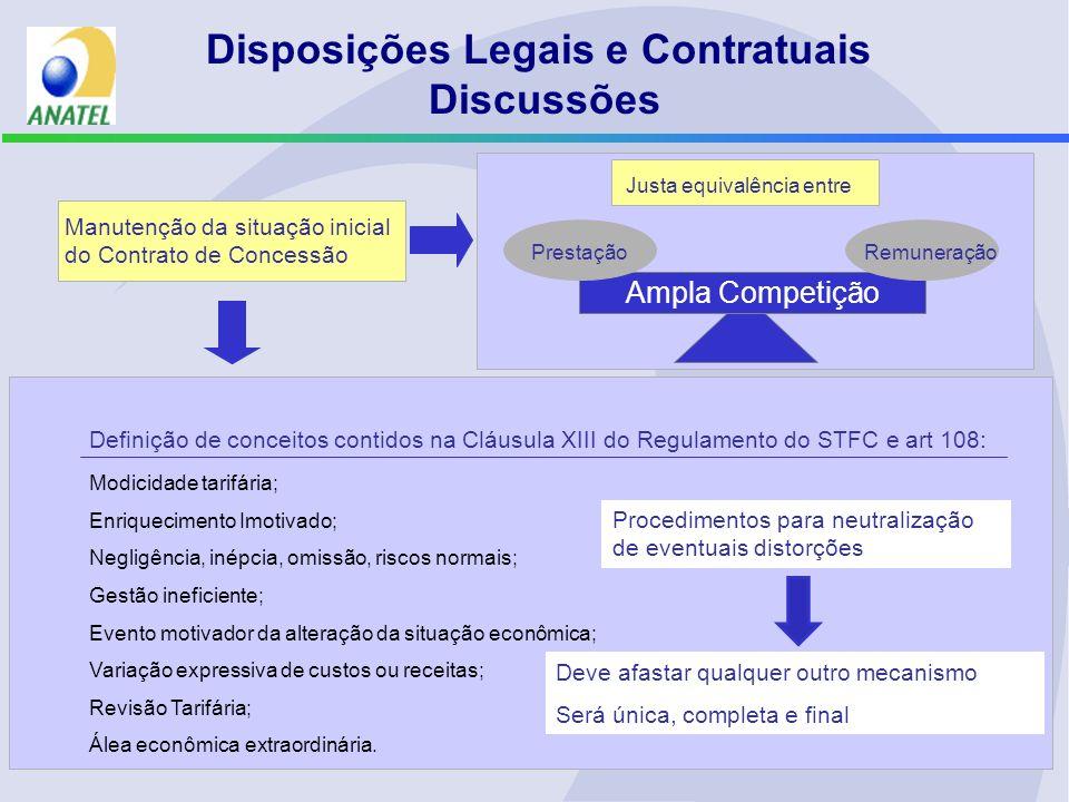 Disposições Legais e Contratuais Discussões Manutenção da situação inicial do Contrato de Concessão Ampla Competição Justa equivalência entre Prestaçã