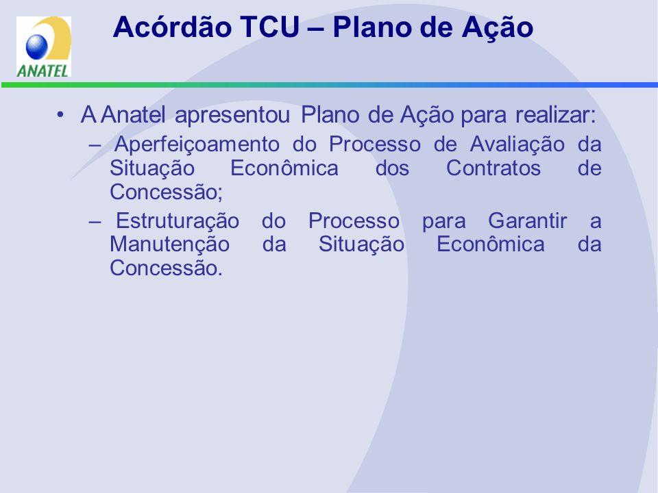 Acórdão TCU – Plano de Ação A Anatel apresentou Plano de Ação para realizar: – Aperfeiçoamento do Processo de Avaliação da Situação Econômica dos Contratos de Concessão; – Estruturação do Processo para Garantir a Manutenção da Situação Econômica da Concessão.
