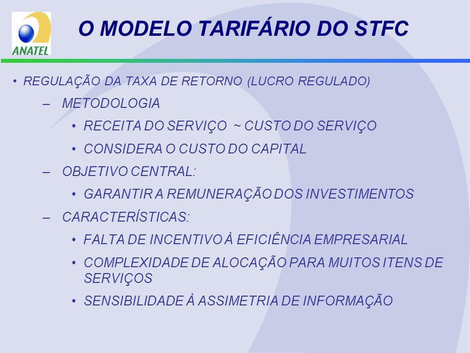O MODELO TARIFÁRIO DO STFC REGULAÇÃO POR INCENTIVOS (TETO TARIFÁRIO) –METODOLOGIA RECEITA MÉDIA DE UMA CESTA É REDUZIDA SEGUNDO GANHOS DE EFICIÊNCIA –OBJETIVO CENTRAL: GARANTIR A SUPERAÇÃO DE DESAFIOS DE EXPANSÃO E CONTINUIDADE –CARACTERÍSTICAS: INCENTIVO À EFICIÊNCIA EMPRESARIAL, COM COMPARTILHAMENTO DE GANHOS ECONÔMICOS SIMPLICIDADE METODOLÓGICA SENSIBILIDADE A UM ÍNDICE INFLACIONÁRIO ACEITAÇÃO INTERNACIONAL