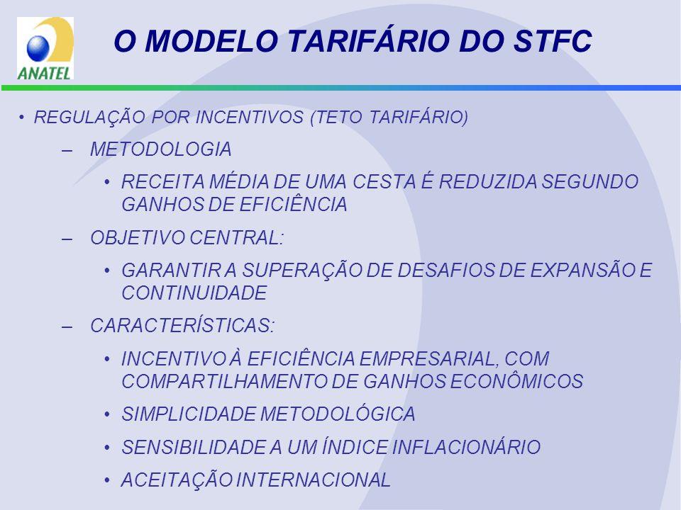 O MODELO TARIFÁRIO DO STFC REGULAÇÃO POR INCENTIVOS (TETO TARIFÁRIO) –METODOLOGIA RECEITA MÉDIA DE UMA CESTA É REDUZIDA SEGUNDO GANHOS DE EFICIÊNCIA –