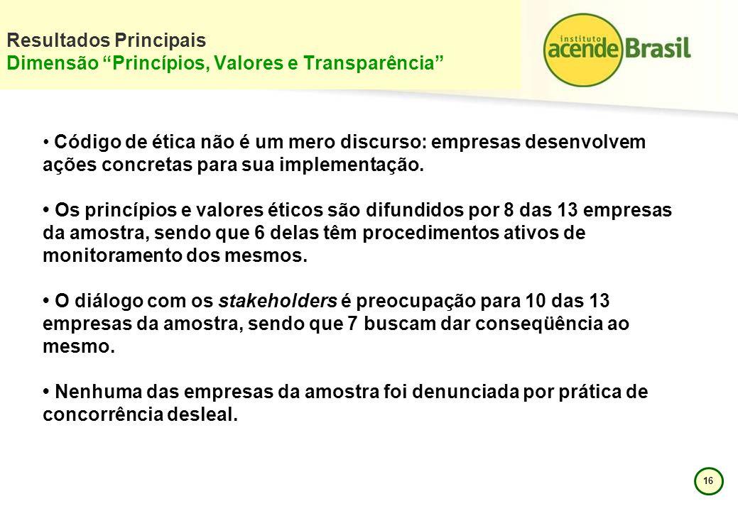 16 Resultados Principais Dimensão Princípios, Valores e Transparência Código de ética não é um mero discurso: empresas desenvolvem ações concretas par