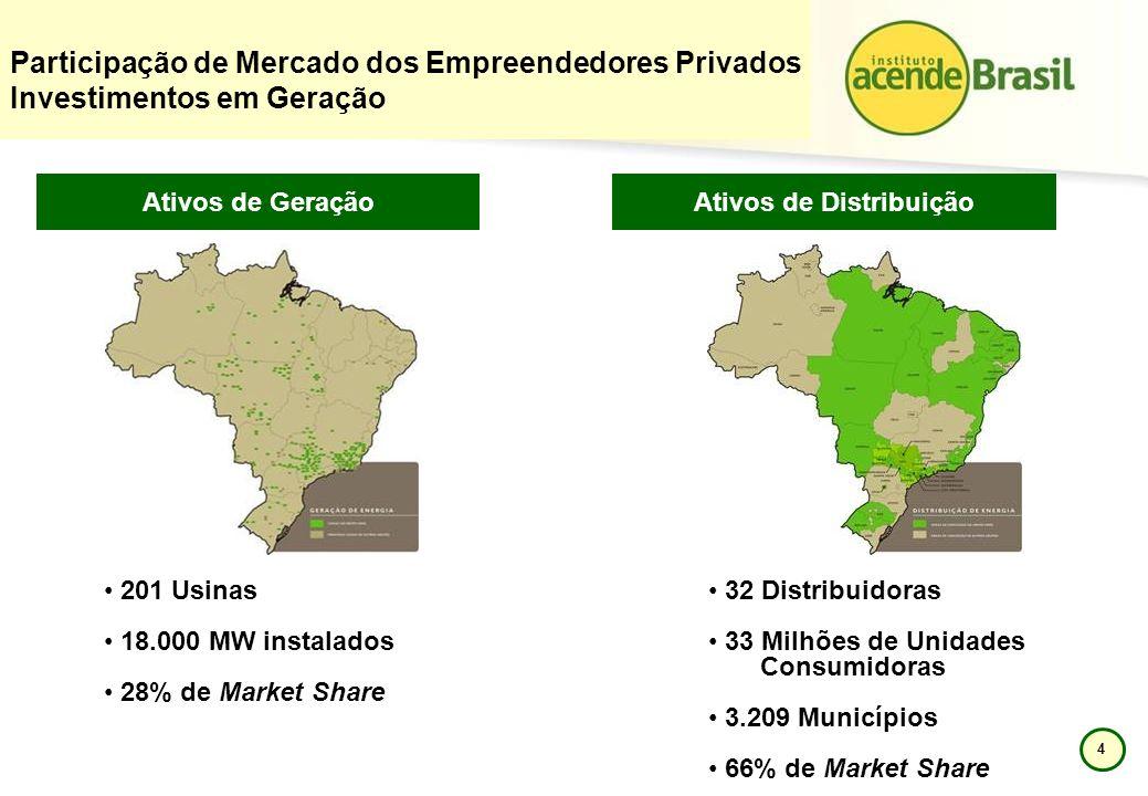 4 Participação de Mercado dos Empreendedores Privados Investimentos em Geração 201 Usinas 18.000 MW instalados 28% de Market Share 32 Distribuidoras 3