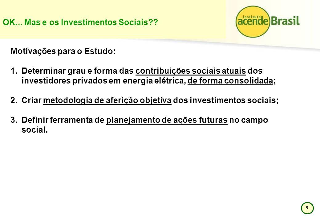 5 OK... Mas e os Investimentos Sociais?? Motivações para o Estudo: 1.Determinar grau e forma das contribuições sociais atuais dos investidores privado