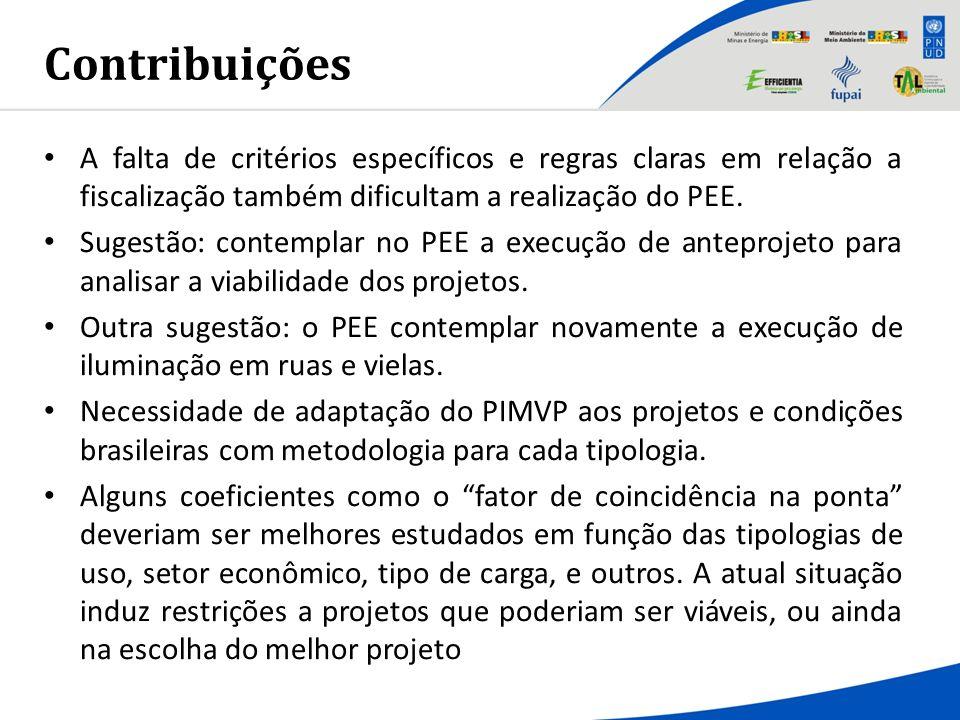 Contribuições A falta de critérios específicos e regras claras em relação a fiscalização também dificultam a realização do PEE. Sugestão: contemplar n