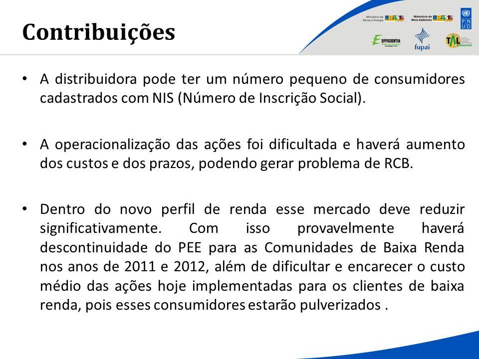 Contribuições A distribuidora pode ter um número pequeno de consumidores cadastrados com NIS (Número de Inscrição Social). A operacionalização das açõ