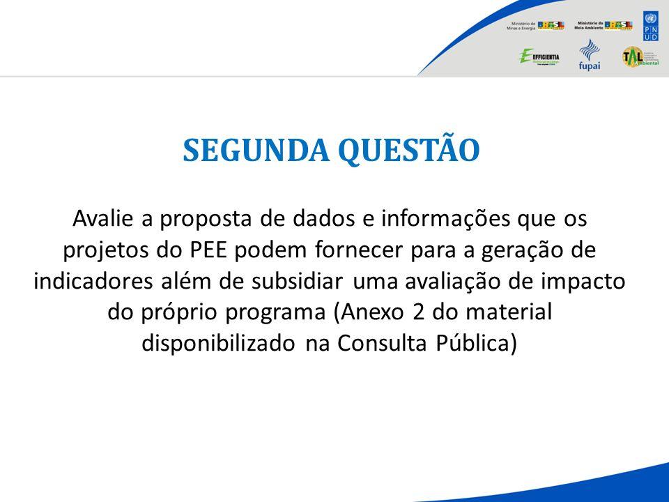 SEGUNDA QUESTÃO Avalie a proposta de dados e informações que os projetos do PEE podem fornecer para a geração de indicadores além de subsidiar uma ava