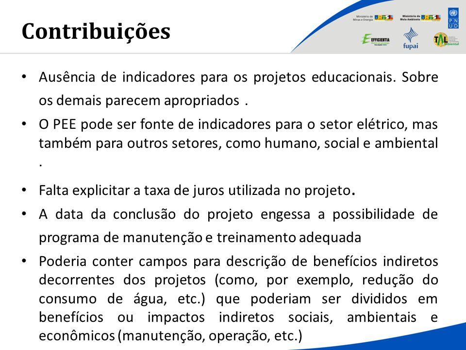 Contribuições Ausência de indicadores para os projetos educacionais. Sobre os demais parecem apropriados. O PEE pode ser fonte de indicadores para o s
