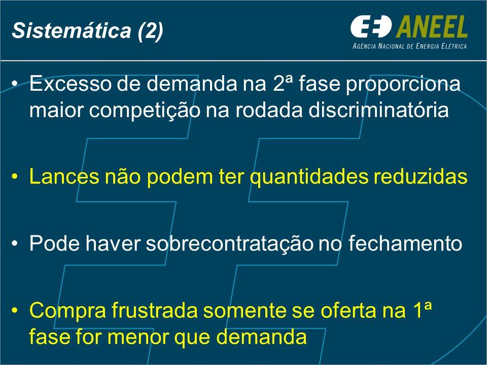 Sistemática (2) Excesso de demanda na 2ª fase proporciona maior competição na rodada discriminatória Lances não podem ter quantidades reduzidas Pode h