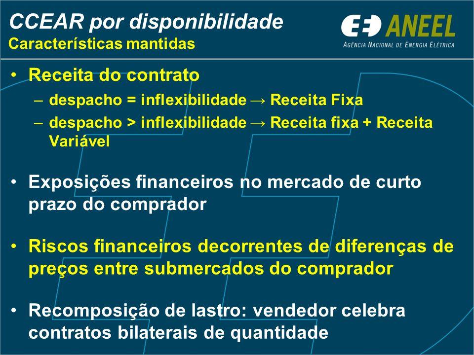 CCEAR por disponibilidade Características mantidas Receita do contrato –despacho = inflexibilidade Receita Fixa –despacho > inflexibilidade Receita fi
