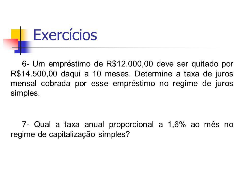 Exercícios 6- Um empréstimo de R$12.000,00 deve ser quitado por R$14.500,00 daqui a 10 meses. Determine a taxa de juros mensal cobrada por esse emprés