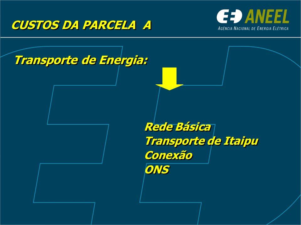 CUSTOS DA PARCELA A Transporte de Energia: Rede Básica Transporte de Itaipu Conexão ONS Rede Básica Transporte de Itaipu Conexão ONS