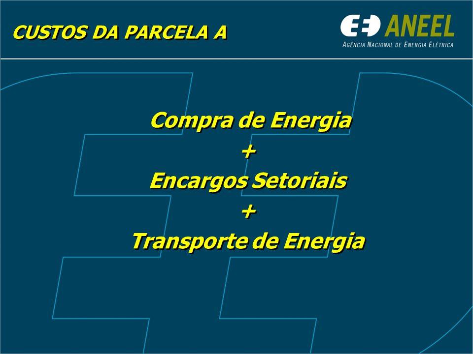 CUSTOS DA PARCELA A Compra de Energia + Encargos Setoriais + Transporte de Energia Compra de Energia + Encargos Setoriais + Transporte de Energia