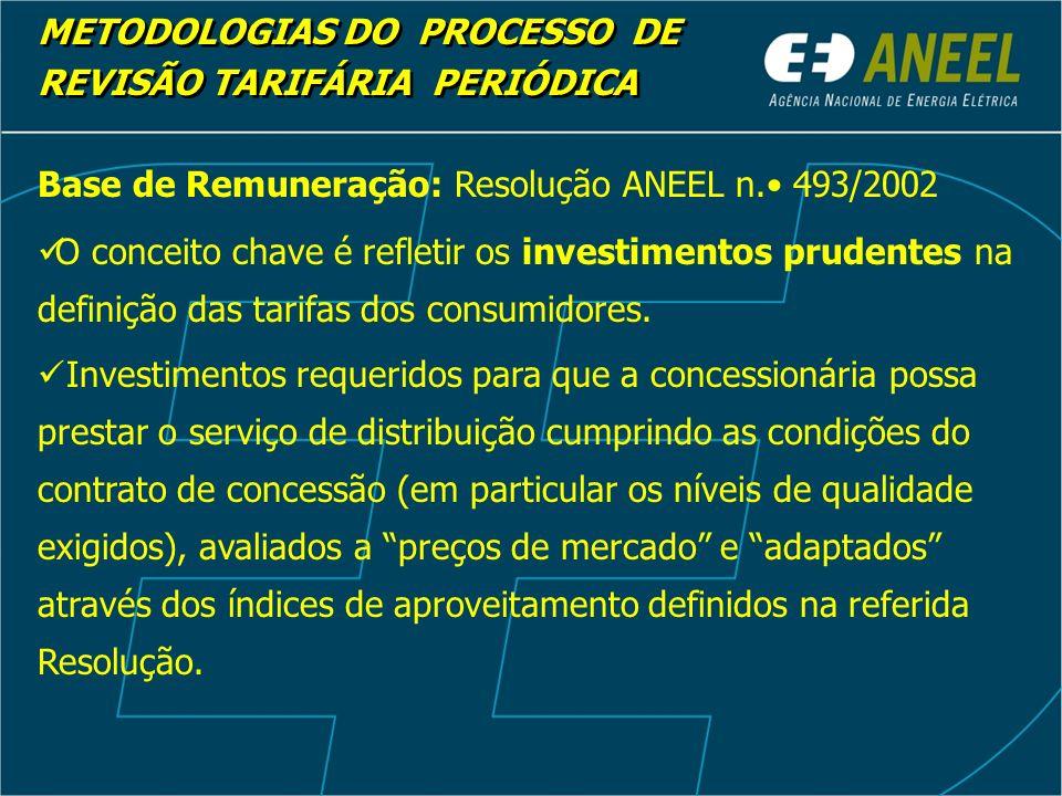 Base de Remuneração: Resolução ANEEL n.