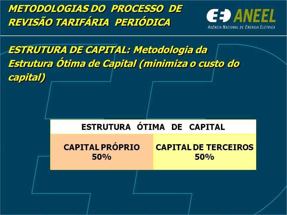 METODOLOGIAS DO PROCESSO DE REVISÃO TARIFÁRIA PERIÓDICA ESTRUTURA DE CAPITAL: Metodologia da Estrutura Ótima de Capital (minimiza o custo do capital) METODOLOGIAS DO PROCESSO DE REVISÃO TARIFÁRIA PERIÓDICA ESTRUTURA DE CAPITAL: Metodologia da Estrutura Ótima de Capital (minimiza o custo do capital) ESTRUTURA ÓTIMA DE CAPITAL CAPITAL PRÓPRIO 50% CAPITAL DE TERCEIROS 50%